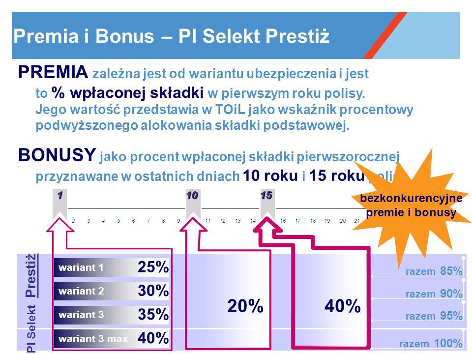 Premia i Bonus – PI Selekt Prestiż