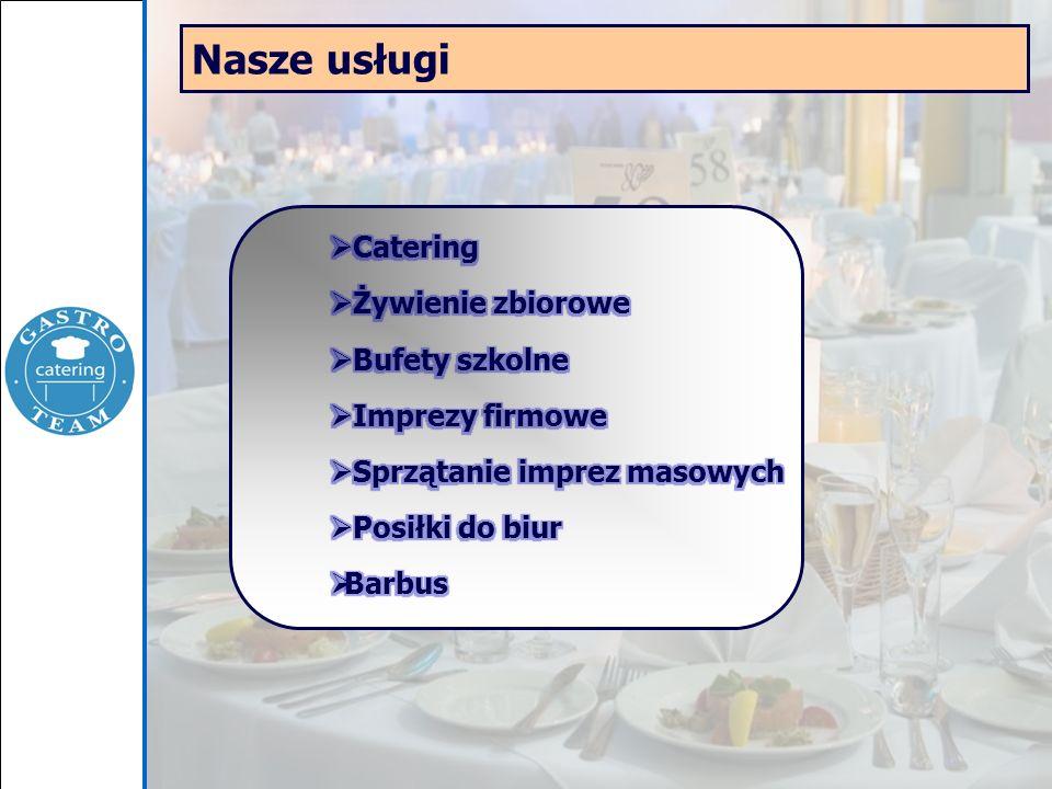 Nasze usługi Catering Żywienie zbiorowe Bufety szkolne Imprezy firmowe