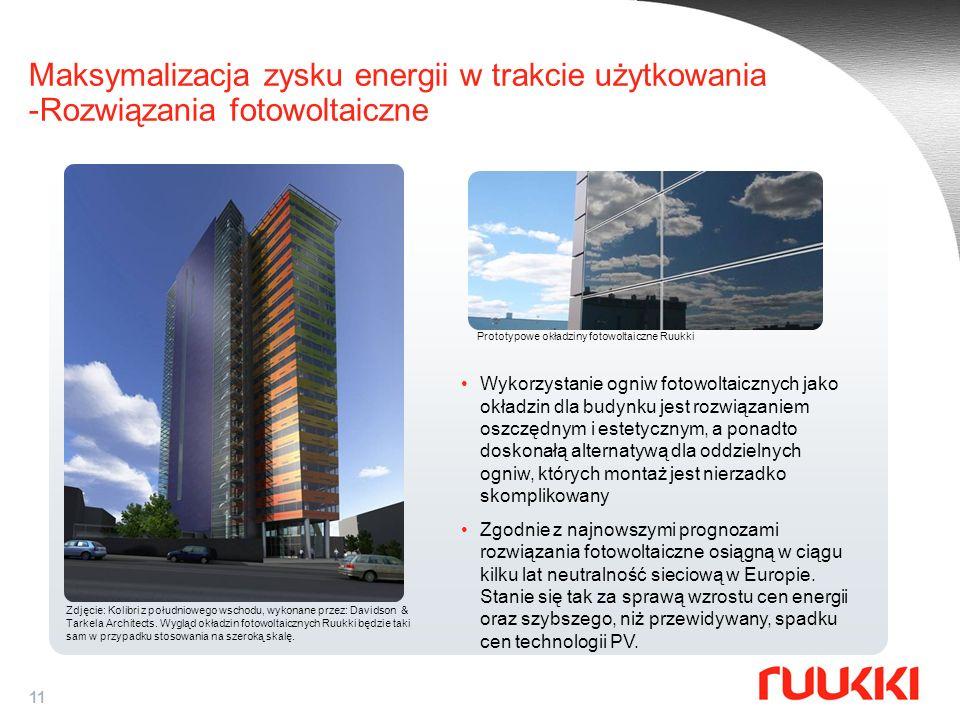Kuvitukset Maksymalizacja zysku energii w trakcie użytkowania -Rozwiązania fotowoltaiczne. Prototypowe okładziny fotowoltaiczne Ruukki.