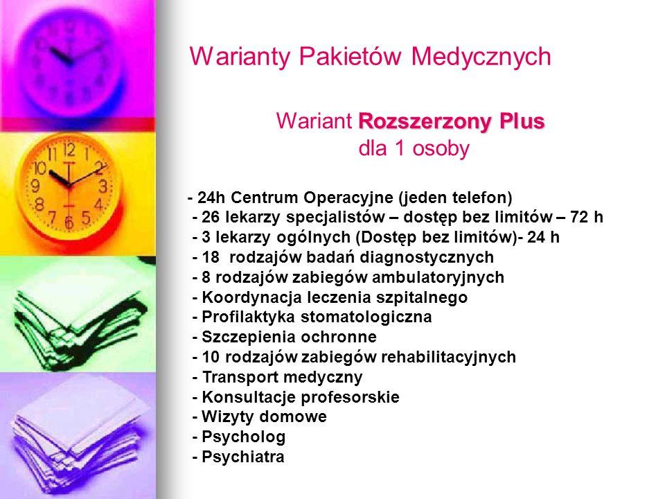 Warianty Pakietów Medycznych