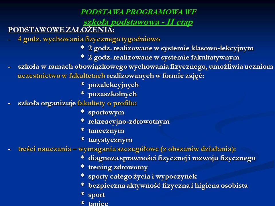 PODSTAWA PROGRAMOWA WF szkoła podstawowa - II etap