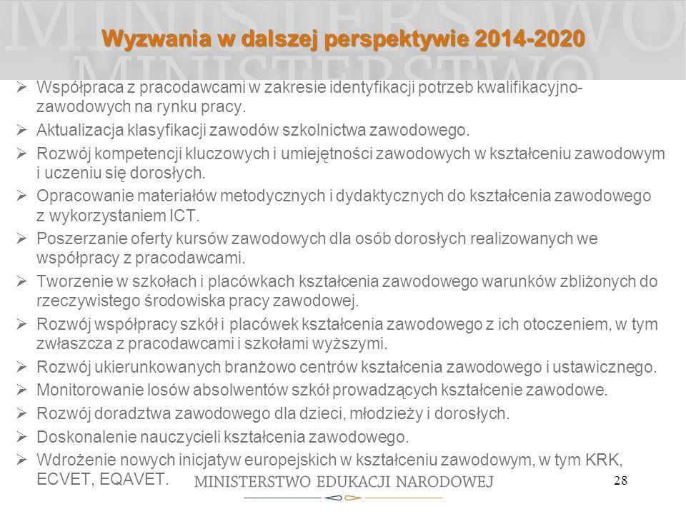 Wyzwania w dalszej perspektywie 2014-2020