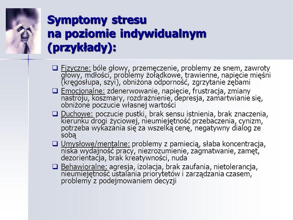 Symptomy stresu na poziomie indywidualnym (przykłady):