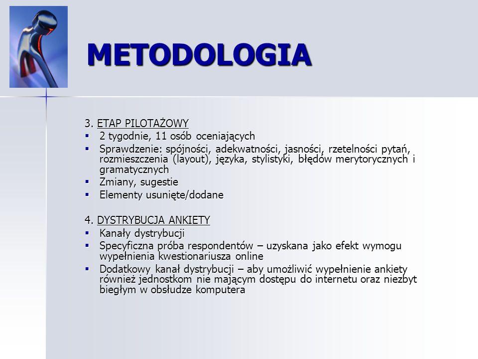 METODOLOGIA 3. ETAP PILOTAŻOWY 2 tygodnie, 11 osób oceniających
