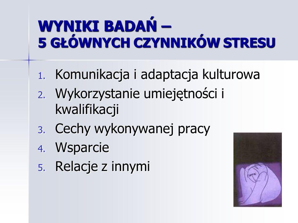 WYNIKI BADAŃ – 5 GŁÓWNYCH CZYNNIKÓW STRESU
