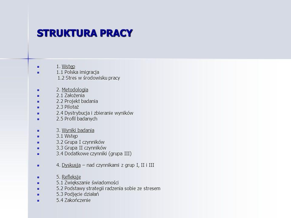 STRUKTURA PRACY 1. Wstęp 1.1 Polska imigracja