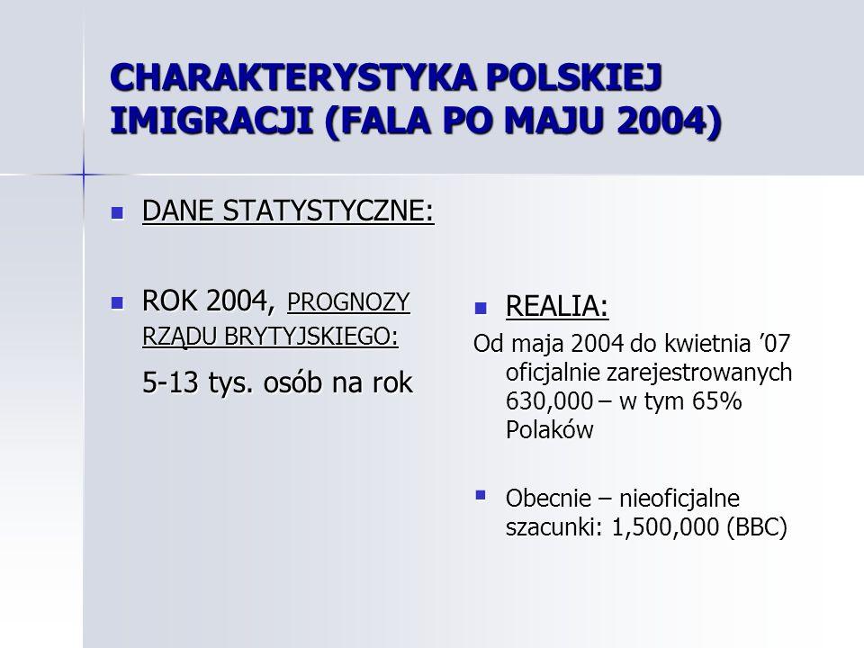 CHARAKTERYSTYKA POLSKIEJ IMIGRACJI (FALA PO MAJU 2004)