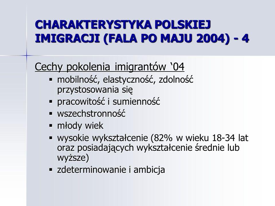CHARAKTERYSTYKA POLSKIEJ IMIGRACJI (FALA PO MAJU 2004) - 4