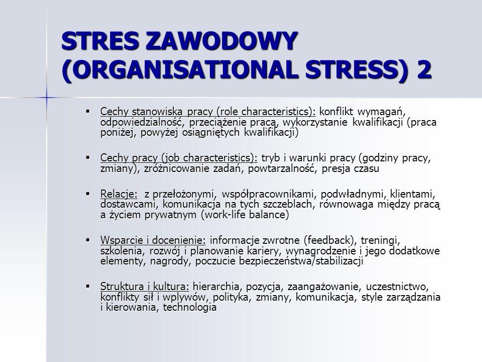 STRES ZAWODOWY (ORGANISATIONAL STRESS) 2