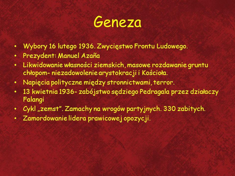 Geneza Wybory 16 lutego 1936. Zwycięstwo Frontu Ludowego.