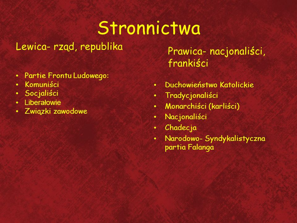 Stronnictwa Lewica- rząd, republika Prawica- nacjonaliści, frankiści