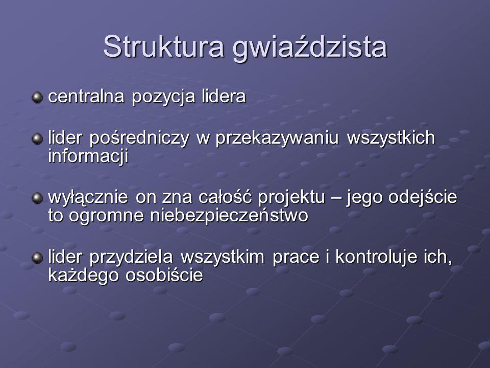 Struktura gwiaździsta