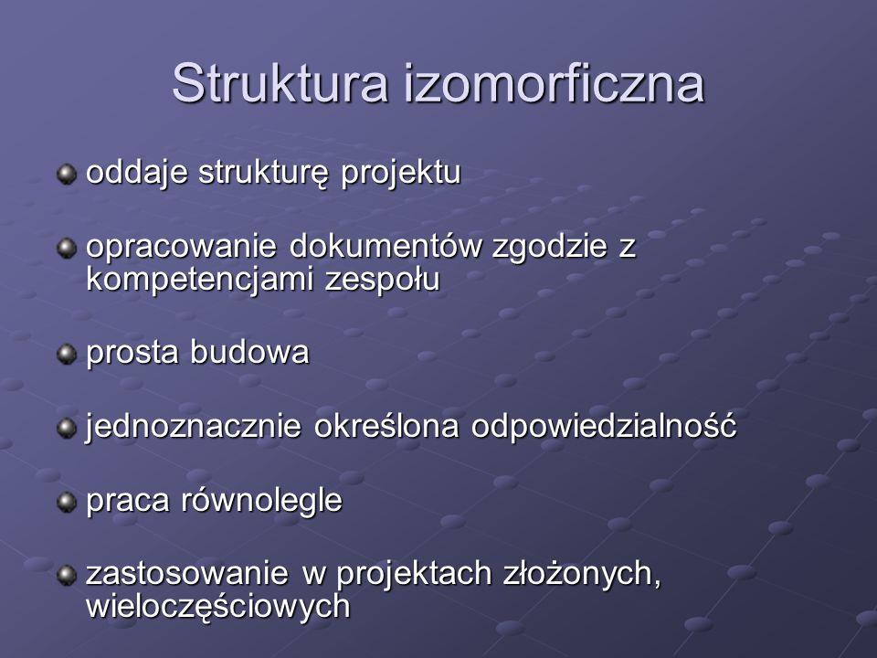 Struktura izomorficzna