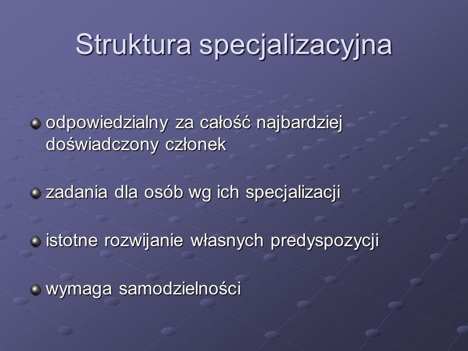 Struktura specjalizacyjna