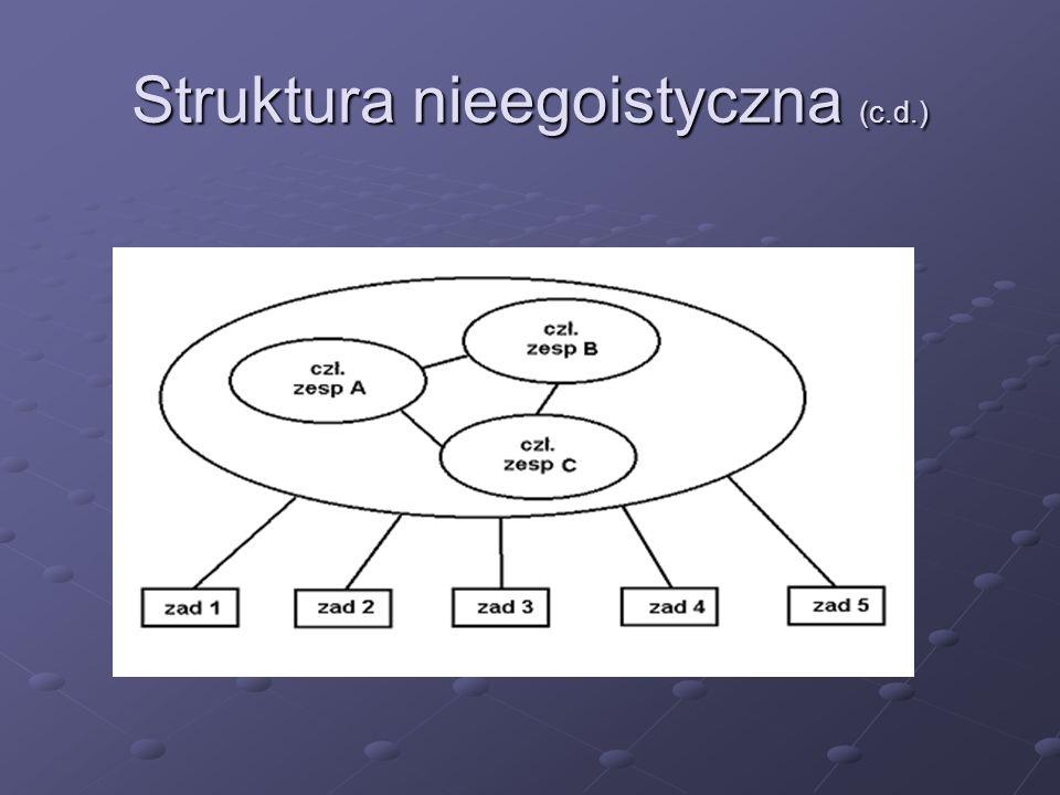 Struktura nieegoistyczna (c.d.)