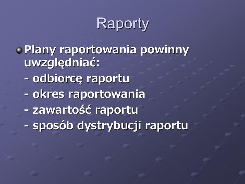 Raporty Plany raportowania powinny uwzględniać: - odbiorcę raportu