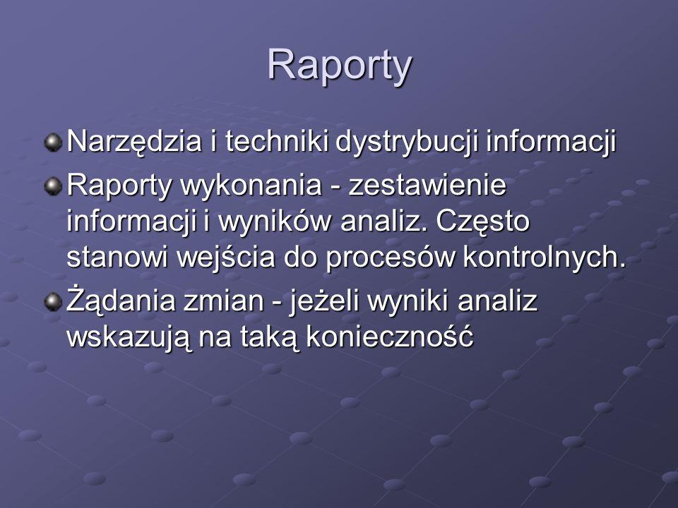 Raporty Narzędzia i techniki dystrybucji informacji