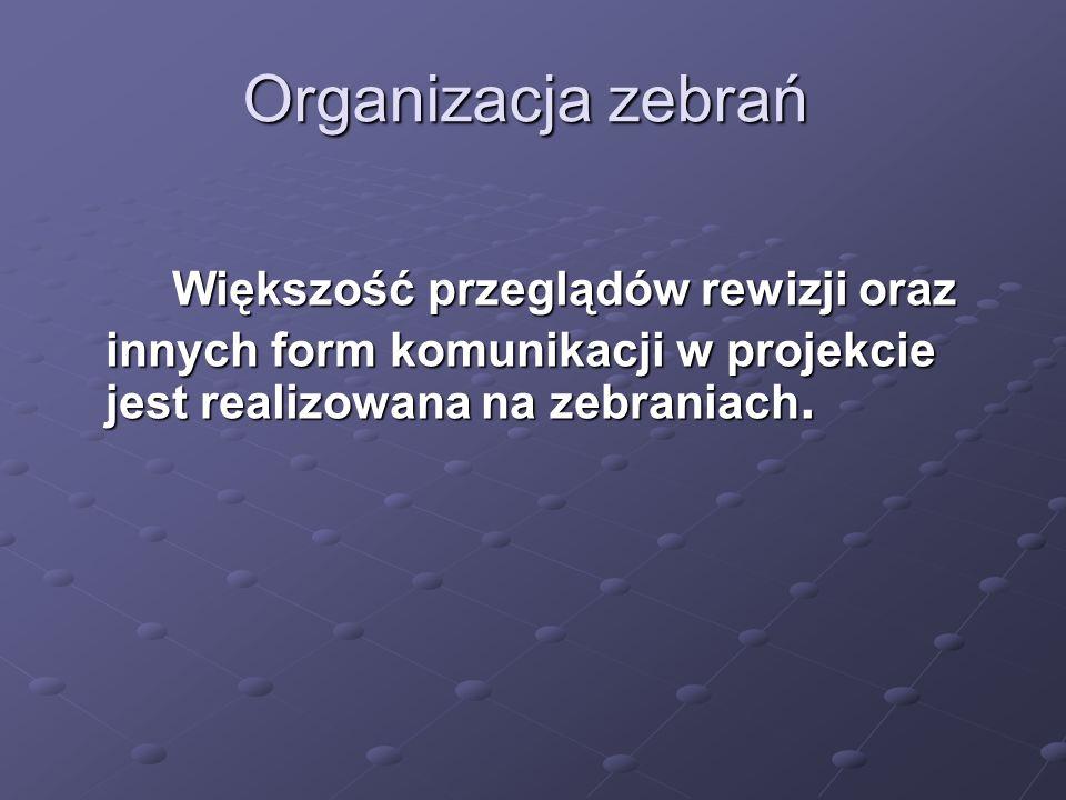 Organizacja zebrań Większość przeglądów rewizji oraz innych form komunikacji w projekcie jest realizowana na zebraniach.