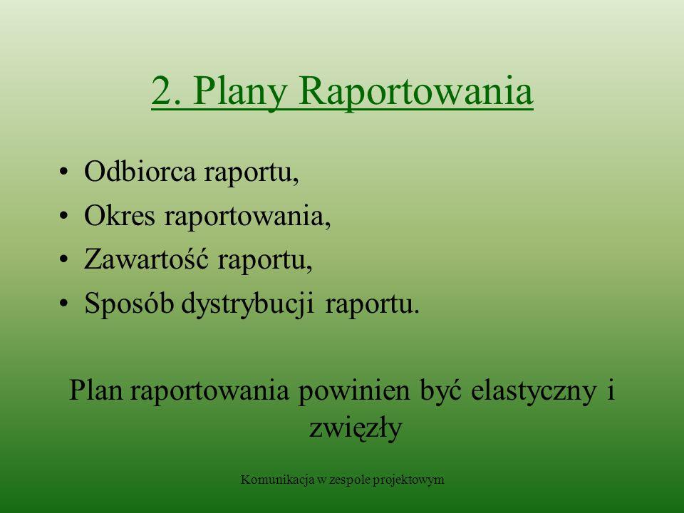 2. Plany Raportowania Odbiorca raportu, Okres raportowania,