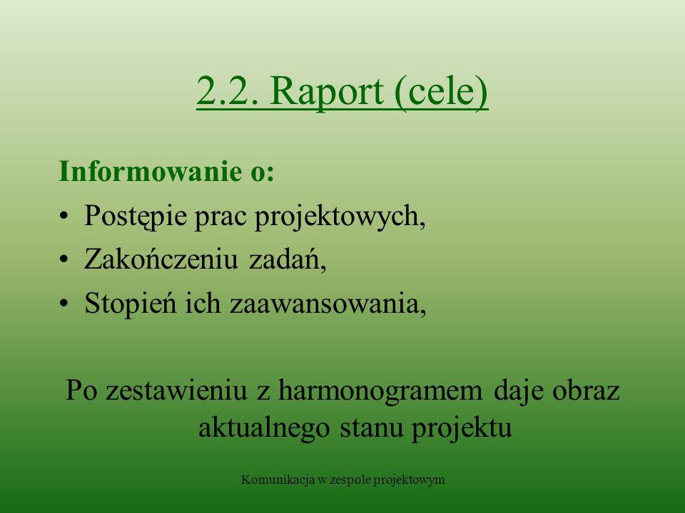 2.2. Raport (cele) Informowanie o: Postępie prac projektowych,