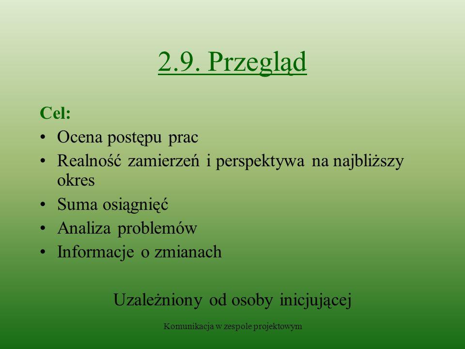 2.9. Przegląd Cel: Ocena postępu prac