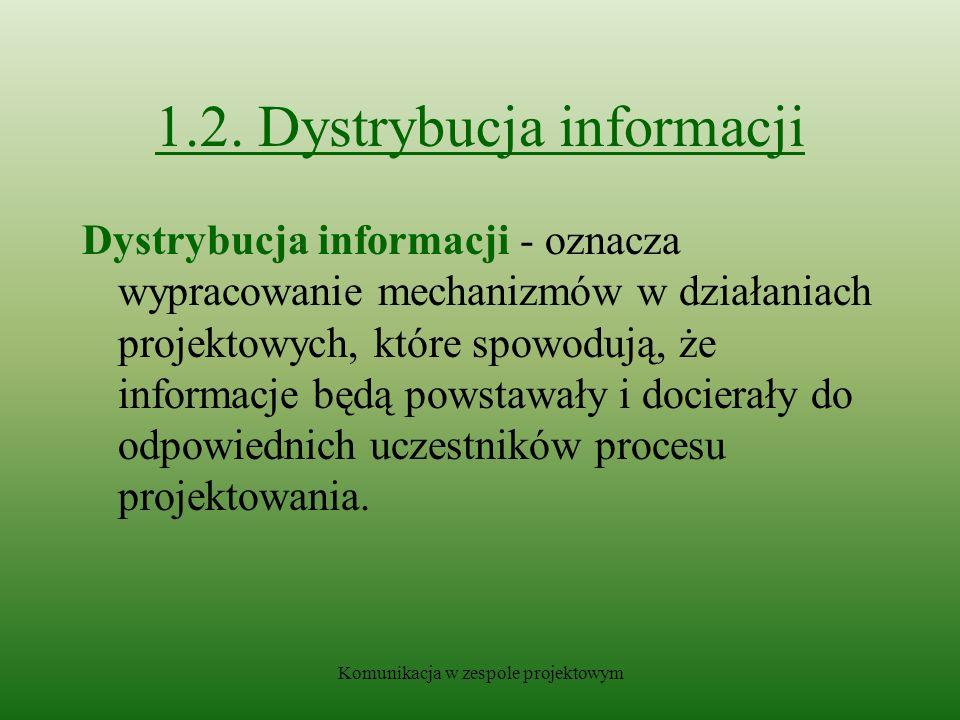 1.2. Dystrybucja informacji