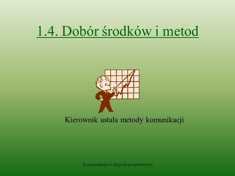 1.4. Dobór środków i metod Kierownik ustala metody komunikacji