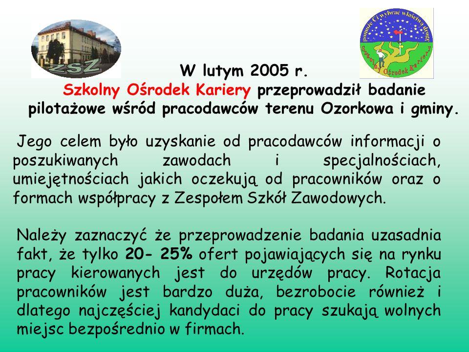 ZSZW lutym 2005 r. Szkolny Ośrodek Kariery przeprowadził badanie pilotażowe wśród pracodawców terenu Ozorkowa i gminy.