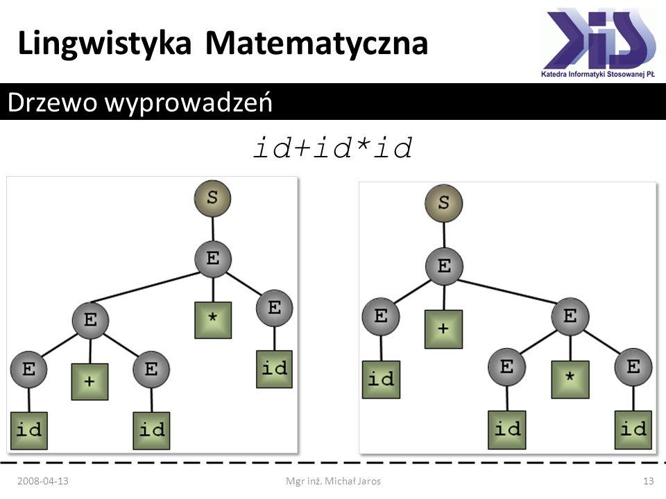 Drzewo wyprowadzeń id+id*id 2008-04-13 Mgr inż. Michał Jaros