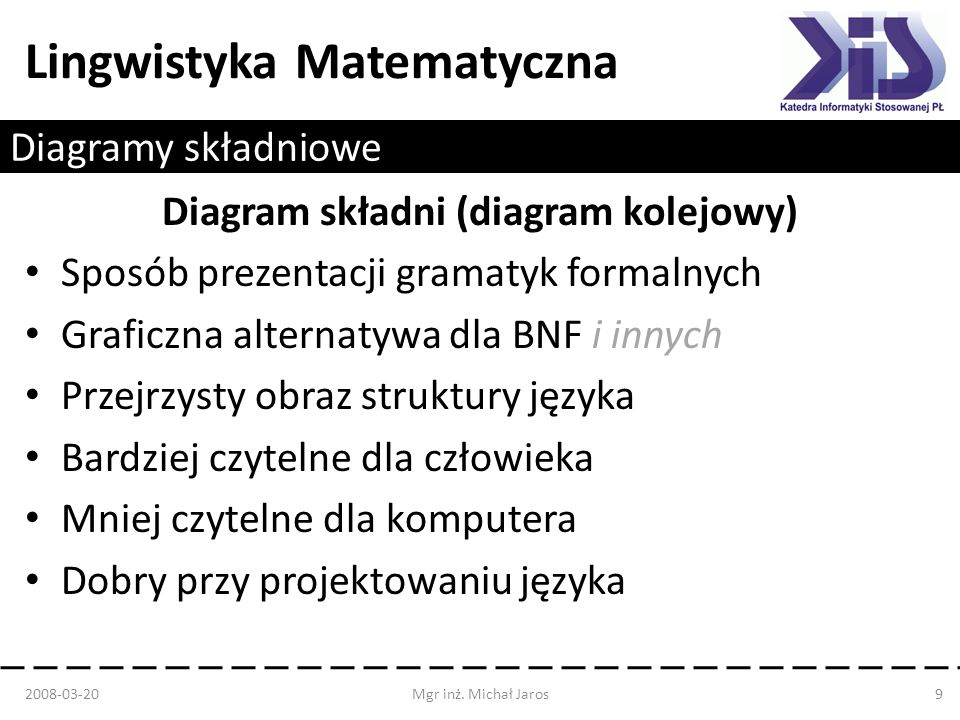 Diagram składni (diagram kolejowy)
