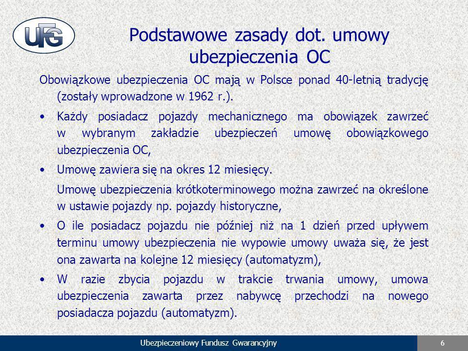 Podstawowe zasady dot. umowy ubezpieczenia OC