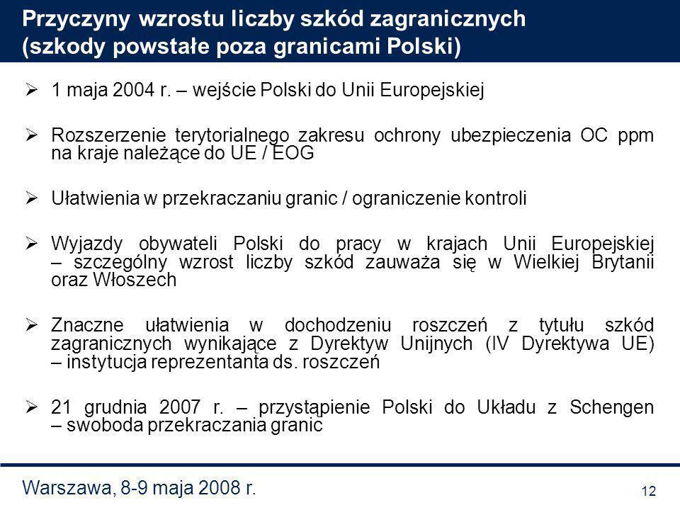 Przyczyny wzrostu liczby szkód zagranicznych (szkody powstałe poza granicami Polski)