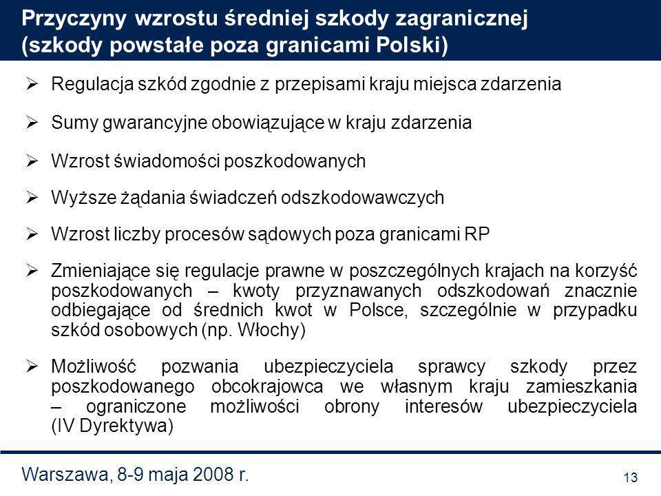 Przyczyny wzrostu średniej szkody zagranicznej (szkody powstałe poza granicami Polski)