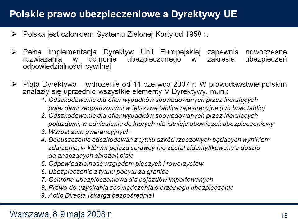 Polskie prawo ubezpieczeniowe a Dyrektywy UE