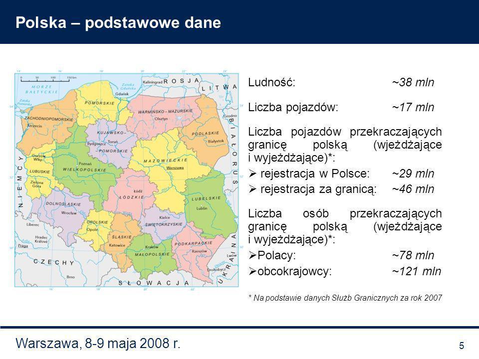 Polska – podstawowe dane