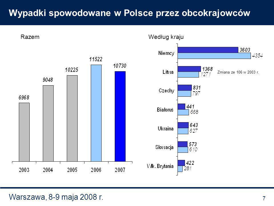 Wypadki spowodowane w Polsce przez obcokrajowców
