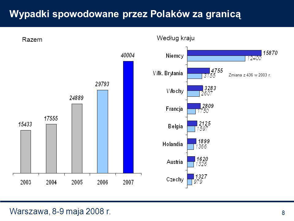 Wypadki spowodowane przez Polaków za granicą