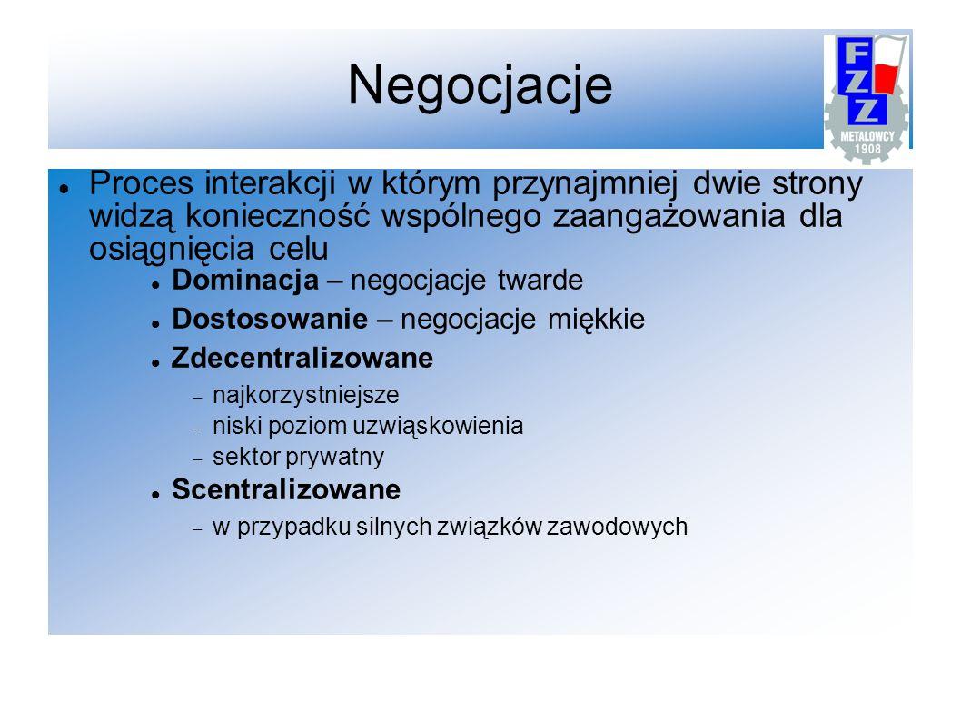 Negocjacje Proces interakcji w którym przynajmniej dwie strony widzą konieczność wspólnego zaangażowania dla osiągnięcia celu.