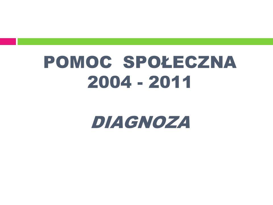 POMOC SPOŁECZNA 2004 - 2011 DIAGNOZA