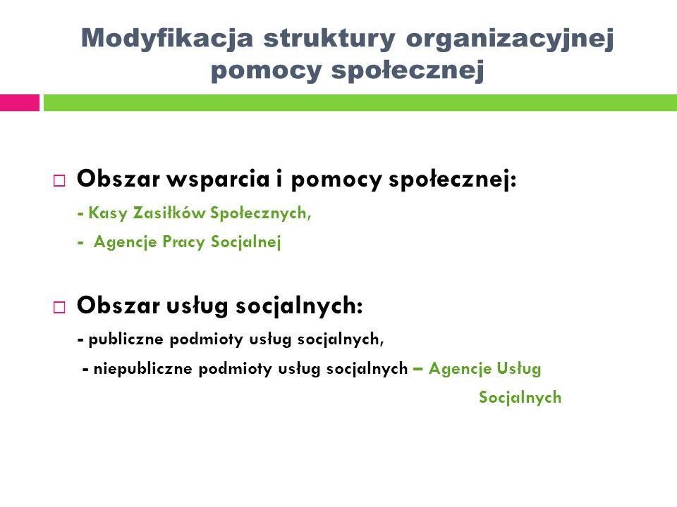 Modyfikacja struktury organizacyjnej pomocy społecznej