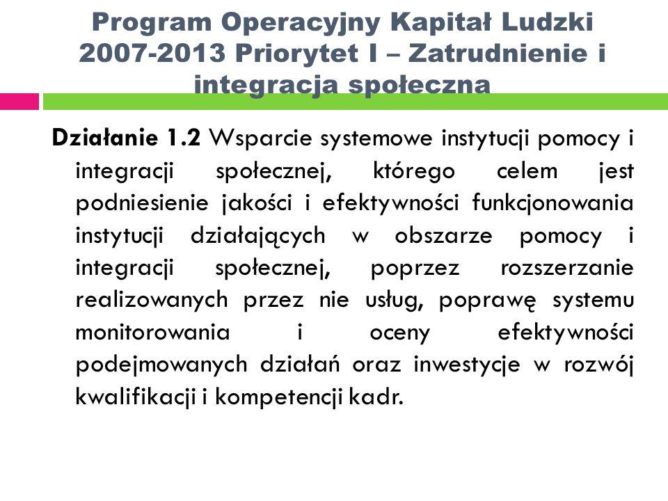 Program Operacyjny Kapitał Ludzki 2007-2013 Priorytet I – Zatrudnienie i integracja społeczna