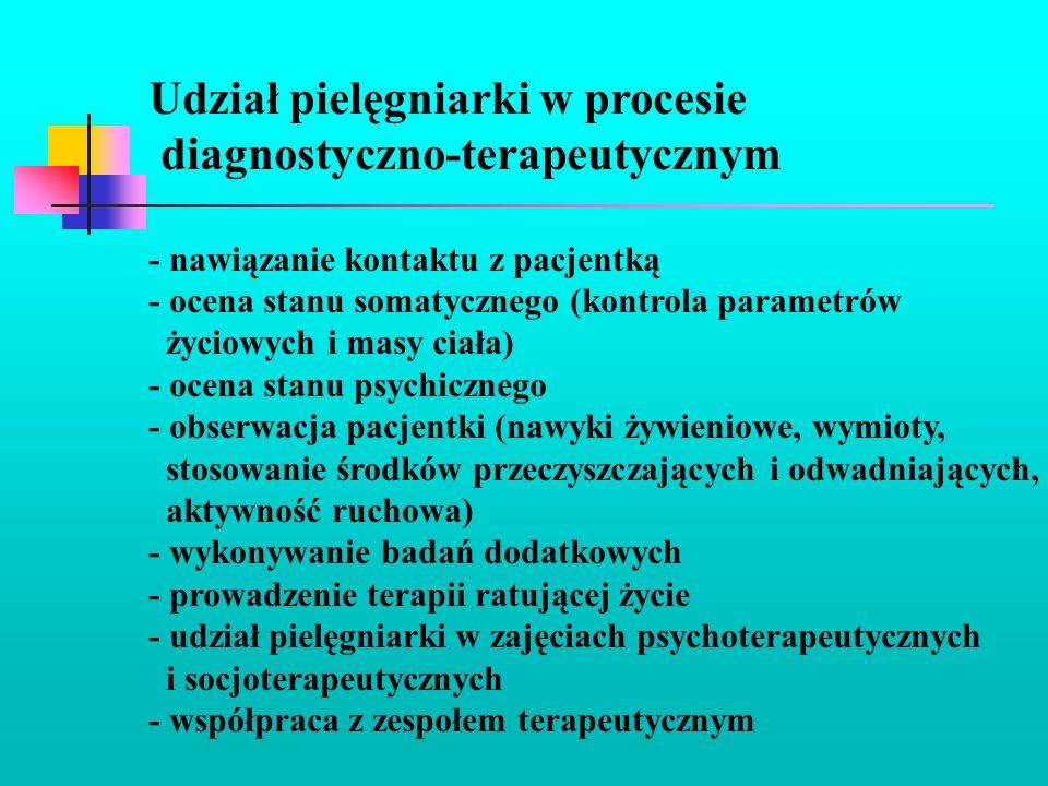 Udział pielęgniarki w procesie diagnostyczno-terapeutycznym