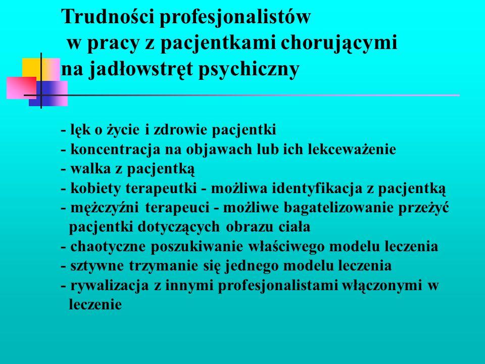 Trudności profesjonalistów w pracy z pacjentkami chorującymi