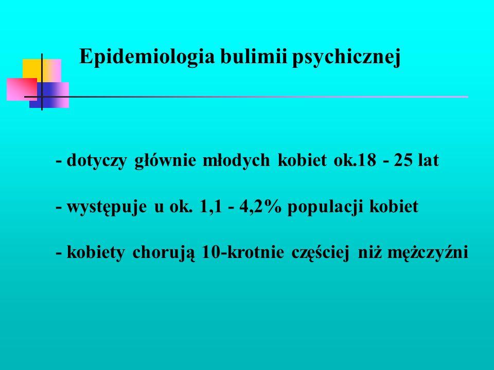 Epidemiologia bulimii psychicznej