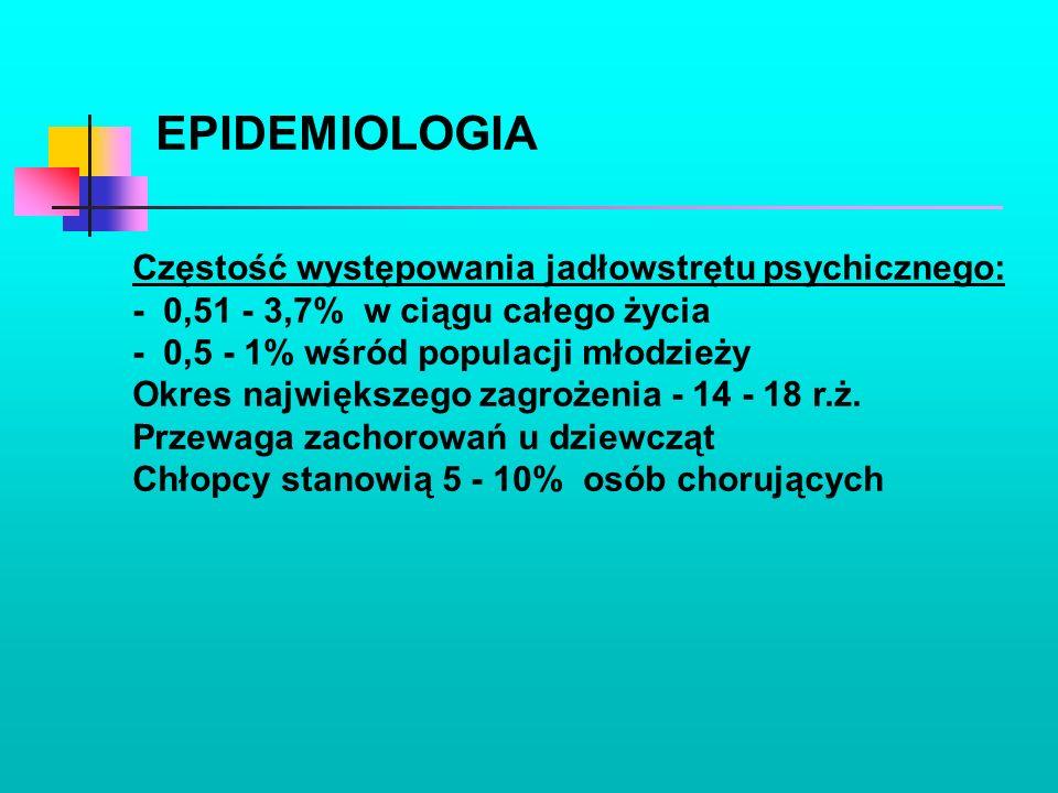 EPIDEMIOLOGIA Częstość występowania jadłowstrętu psychicznego: