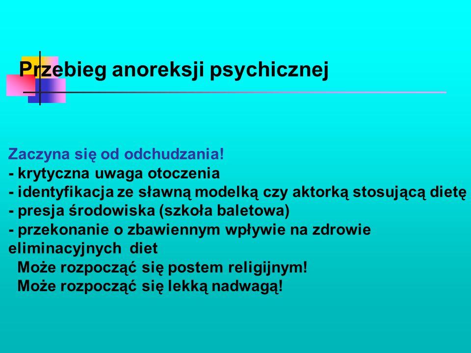 Przebieg anoreksji psychicznej