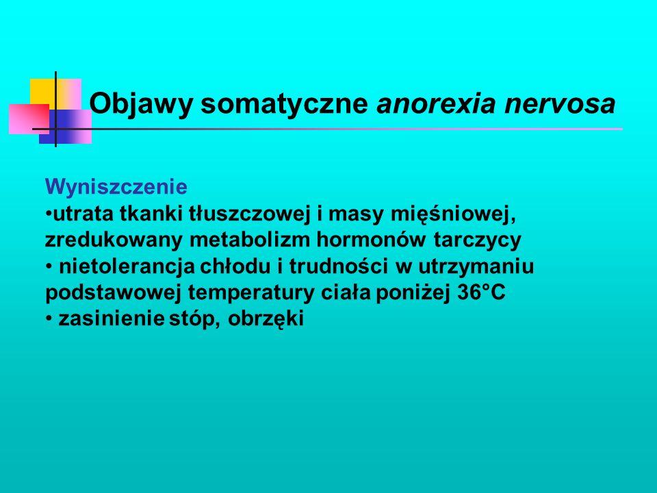 Objawy somatyczne anorexia nervosa