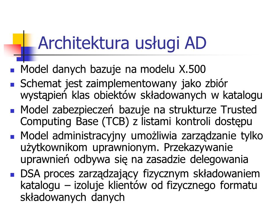 Architektura usługi AD