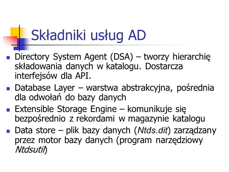 Składniki usług AD Directory System Agent (DSA) – tworzy hierarchię składowania danych w katalogu. Dostarcza interfejsów dla API.