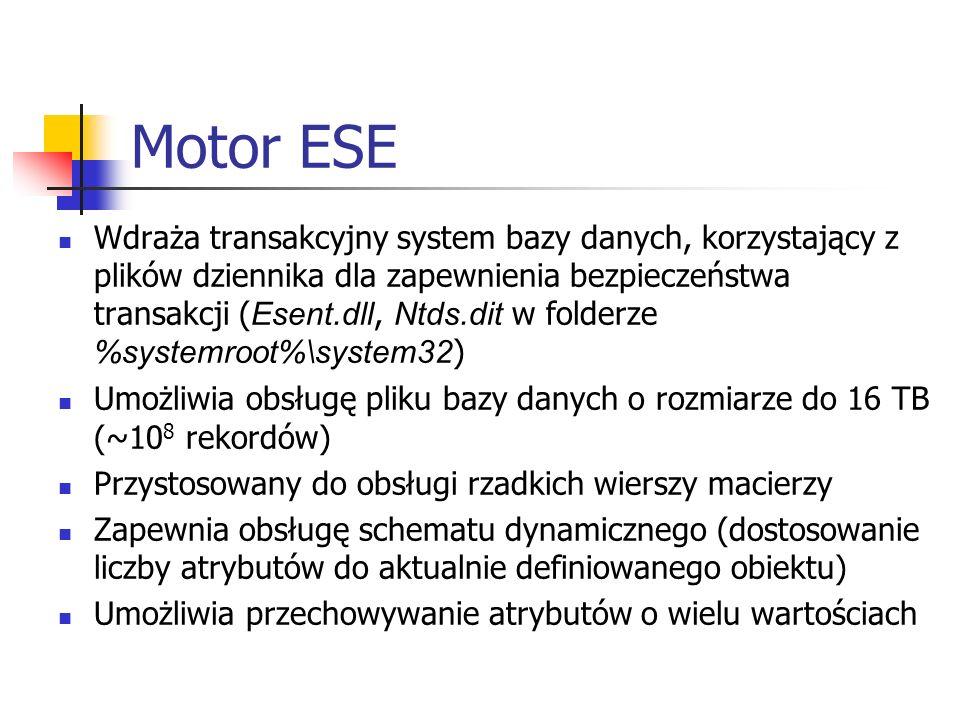 Motor ESE